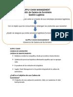 Supply Chain Management en Word