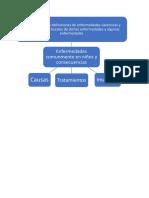 Definición de Enfermedades Sistémicas