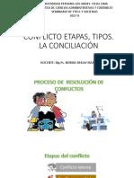 Conflicto Etapas, Tipos.pptxsemana 9