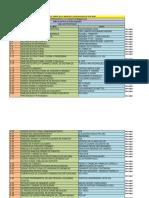 docslide.com.br_100742841-biblioteca-de-ingenieria-civil.pdf