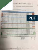 diversidad de carga.pdf