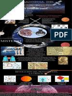 Infografia El Deseo de Saber II