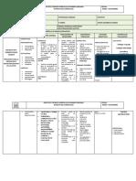 Formato Plan de Area Industria (1)