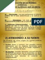 Clase Derecho CIVIL I-16 Abril