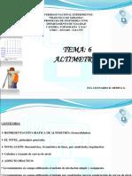 altimetrianivelacionleonardomedina-100422135417-phpapp01
