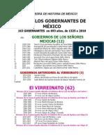 Gobernantes de Mexico