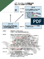 ddon170602.pdf
