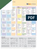 Business Process Framework (Etom)
