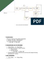 Correction of Pfd Dp1