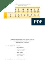 Batang Periode 25 April 2017 Fix