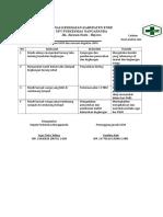 320032843-Catatan-Hasil-Analisis-n-Identifikasi-Kbthn-Keg-ukm.docx