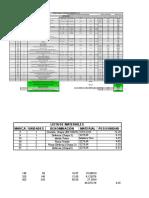 Presupuesto Gancho Polea