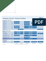 wlc_product_portfolio_0803