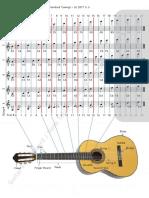 Guitar Fingerboard Notes and Harmonics Summary