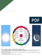 Cele 12 Meridiane Energetice Si Ceasul Biologic Al Organelor Interne