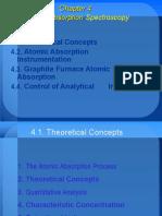 atomicabsorptionspectroscopy