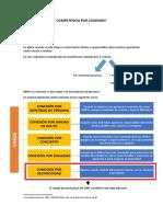 tarea 10 procesal penal COMPETENCIA POR CONEXION.docx