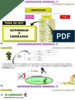 Autoridad y Liderazgo, Decisión y Aux. Tecs. Del Mando