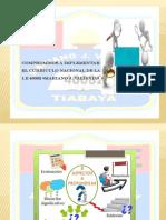 Compromisos Curriculo N - 40082-2017.pptx