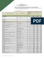 B4 - Anexo IV - Acréscimo em PESSOAL - LDO - 2018.pdf