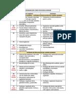 Temario Silabo Fisiologia 2017