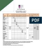Gantt Chart DPI