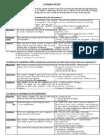les_figures_de_styles (1).pdf