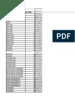 Analisis Del Entorno Cubicalza, Foda Corregido (Autoguardado)