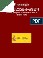 El Mercado de Productos Ecológicos - Estudio 2010 - España