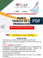 1 Marco Teorico Produccion