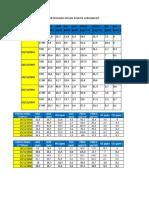 Analisis de Material Particulado en San Juan de Lurigancho