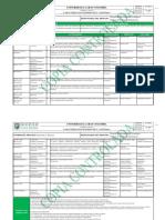 Caracterizacion Informatica Sistemas(1)