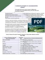 Regimul Ariilor Protejate Si Al Monumentelor Naturii
