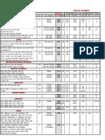 guias valvulas 2017.pdf