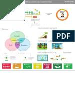 1. desarrollo sustentable