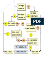 diagramme des consequences.docx