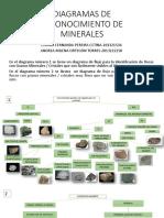DIGRAMAS DE IDENTIFICACIÓN DE MINERALES .pdf
