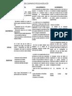 207401596 Cuadro Comparativo Investigacion Experimental Cuasiexperimental No Experimental