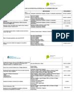 Cronograma de Acciones 2017 Fines 2do. Cuatrimestre Ultimo