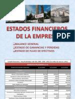 Analisis Financiero Cementos Pacasmayo Saa 1