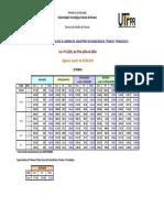 Tabelas de Vencimentos EBTT LEI 13.325 - 01.08.2019