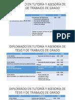 AGENDA_DIPLOMADO EN TUTORÍA Y ASESORÍA DE TESIS DE GRADO.pptx