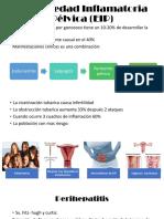 Enfermedad Inflamatoria Pélvica (EIP)