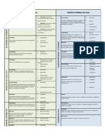 209401967 Cuadro Comparativo MCCALL y ISO 9126
