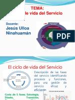 3.- Ciclo de Vida Servicio