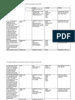 formal unit curriculum map