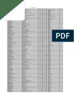 Daftar RS Rekanan JSK