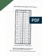 PIPE CONVERSION.pdf