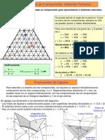 Capitulo 2. Diagramas de Fases-ternarios