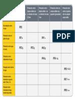 EU IP waarden_ES.pdf